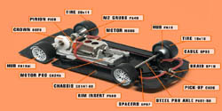 Slot.it Performance Slot Car Parts